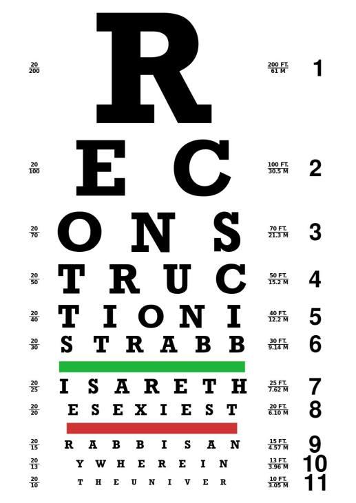 eye chart RRA